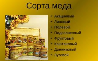 Разновидности сортов мёда