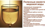 Чем полезна медовая вода?