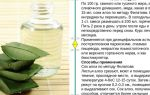 Пчелиная перга польза и вред от продукта и как принимать