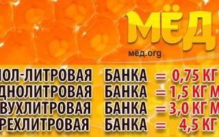 Сколько меда в 3-литровой банке или как определить качество продукта по весу