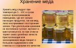 Использование меда при подагре