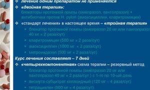 Хеликобактер пилори: плюсы и минусы лечения прополисом